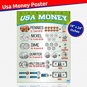 money chart for kids: Amazon com money chart by business basics currency chart for