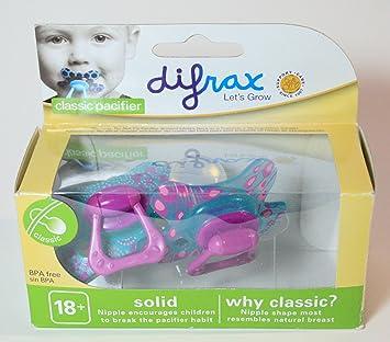 Amazon.com: Difrax – Chupete clásico 18 + Mes (púrpura y ...
