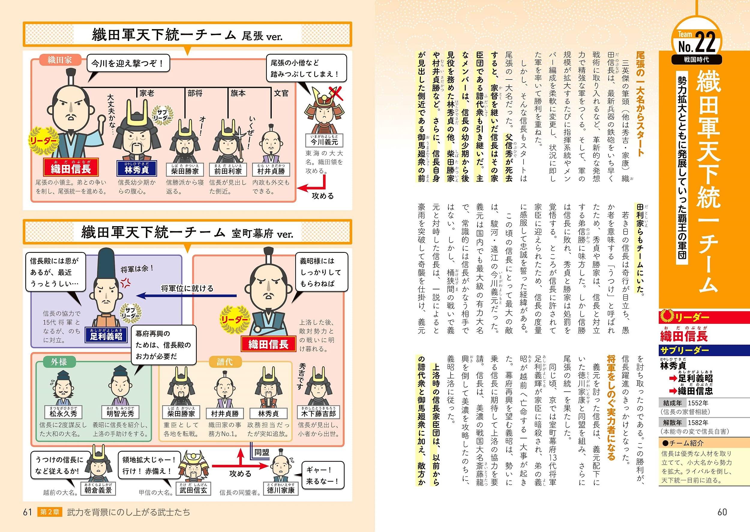 歴史を深ぼり! 日本史を動かした50チーム | 伊藤賀一 |本 | 通販 | Amazon
