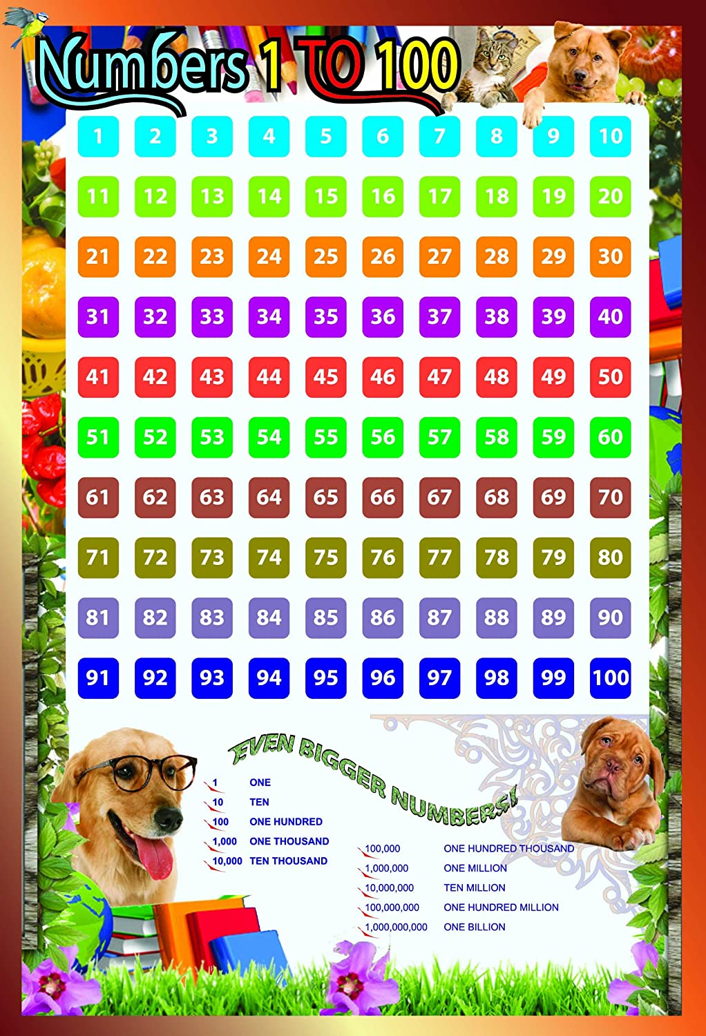 A2 laminated MULTIPLICATION DIVISION number 1-100 square educational poster