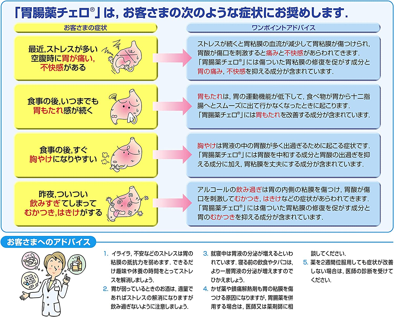 抑える 食べ物 を 胃酸