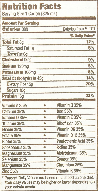 Atkins Shakes Nutrition