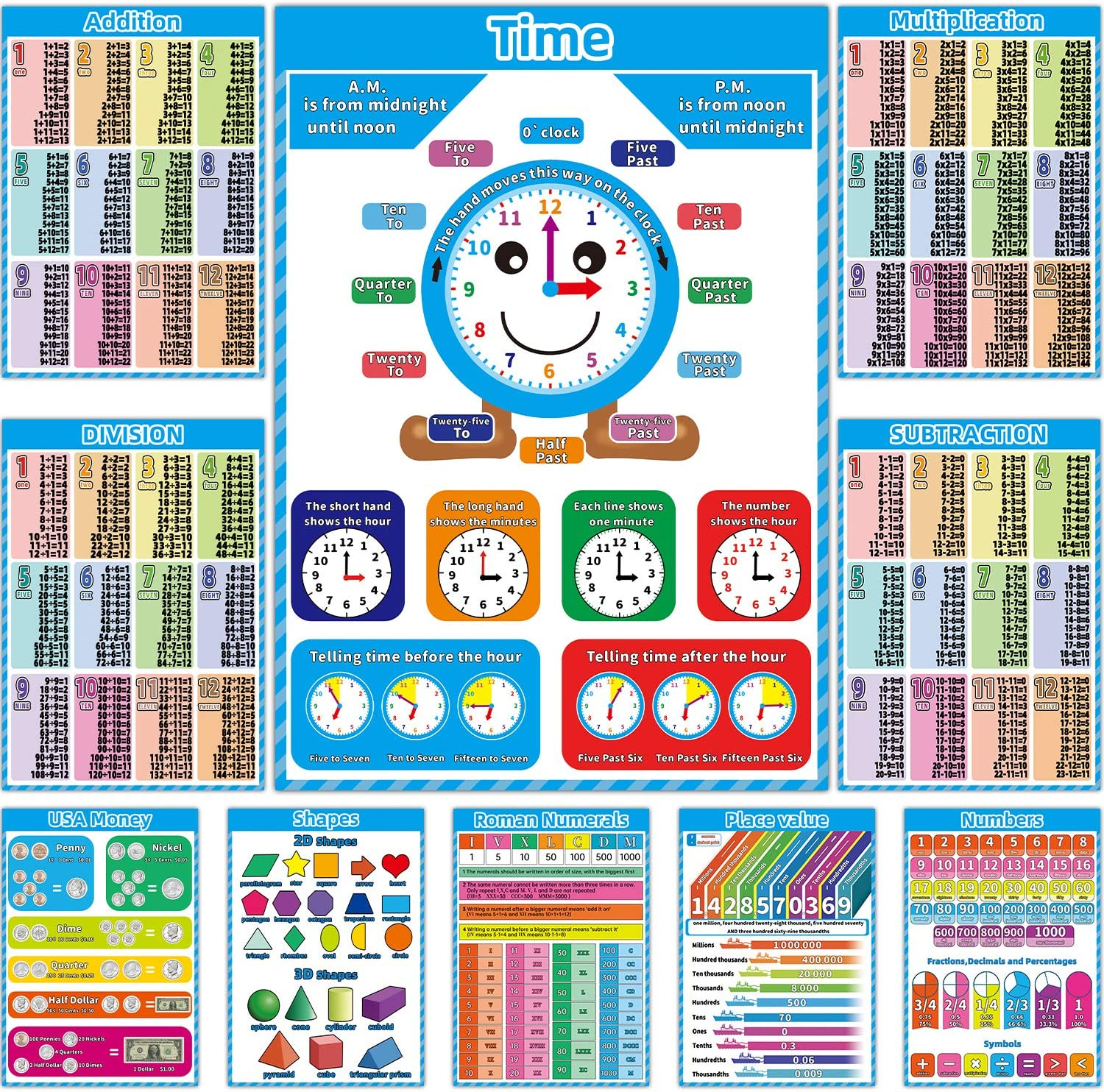 11 Educational Math Posters for Kids Math Charts for Elementary Classrooms Includes Multiplication, Division, Numbers, Addition, Time,Subtraction, Shapes, Fractions, Place Value, And More Size 17x12