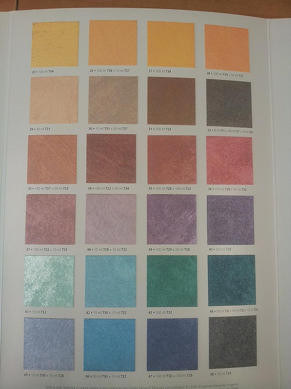 Best pittura per pareti cucina ideas home interior ideas for Pittura lavabile per cucina