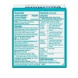 Imodium A-D Diarrhea Relief Caplets, Loperamide