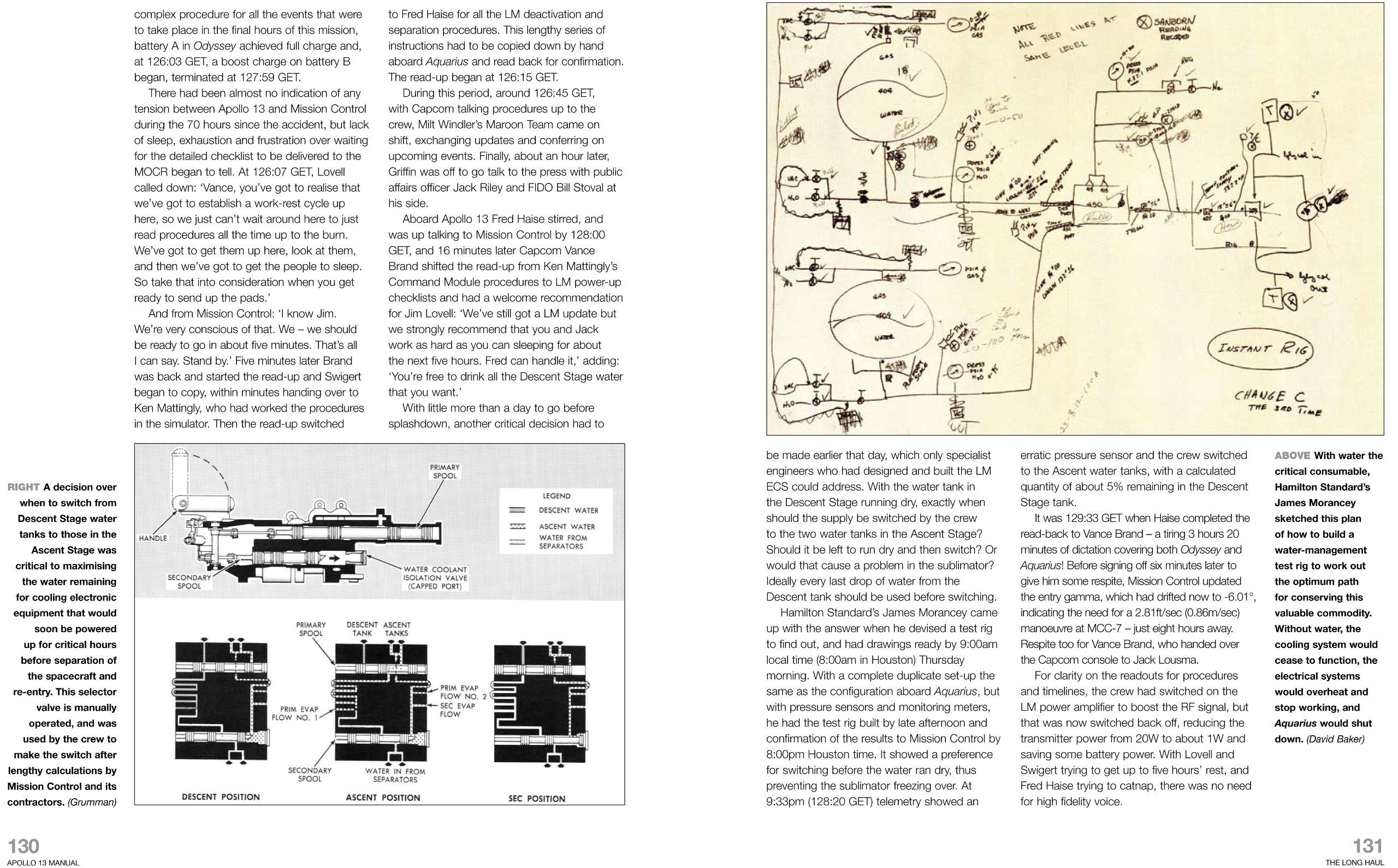 Apollo 13 Manual: An engineering insight into how NASA saved