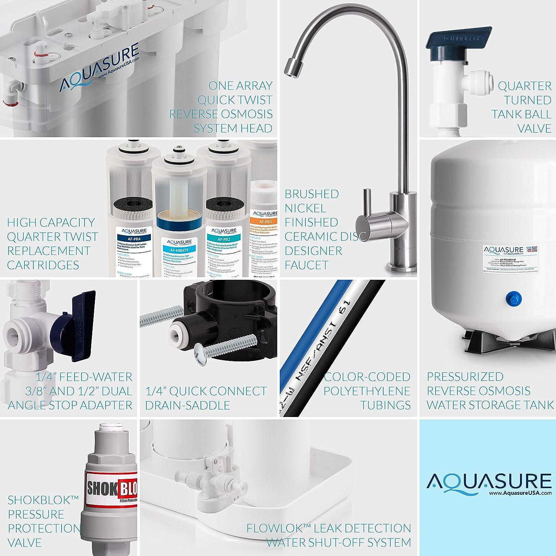 Aquasure RO System - Aquasure AS-PR75A-BN Reverse Osmosis System - Components