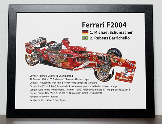 Amazon Com The Ferrari F2004 Formula One Poster Formula 1 F1