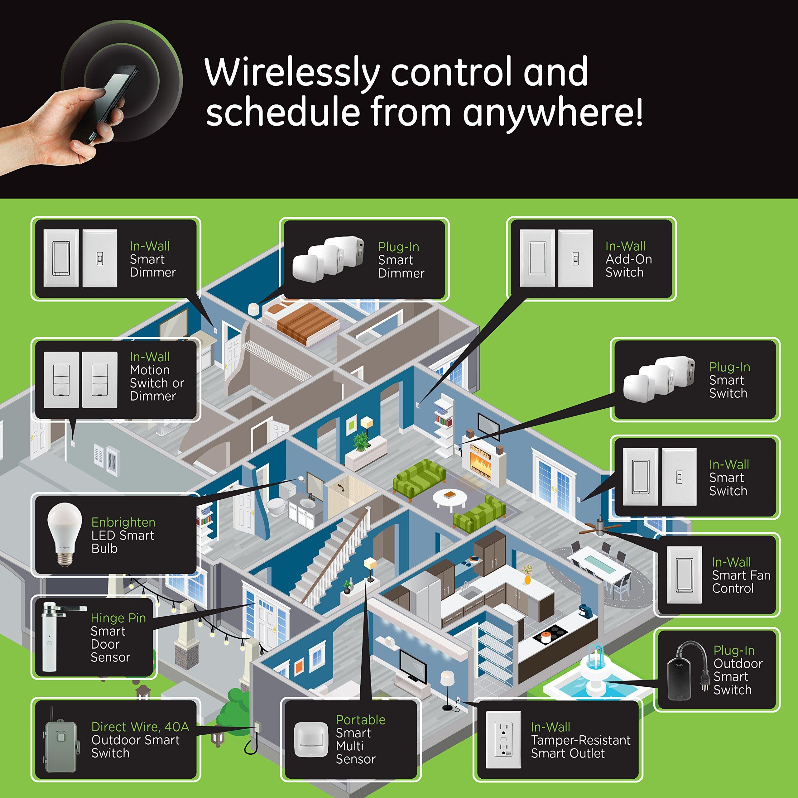 ge z wave plus wireless smart lighting control outdoor module on