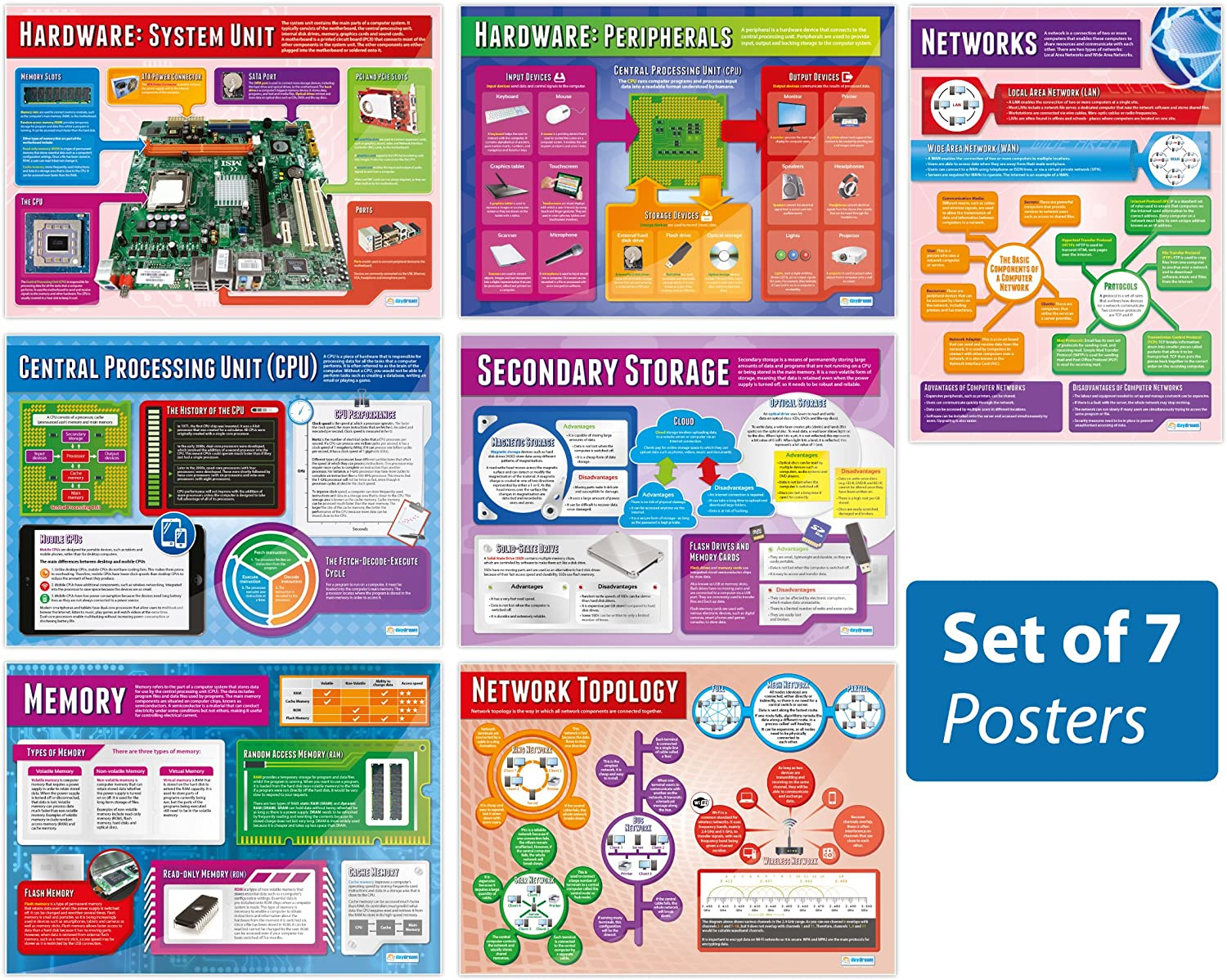 A1 Education Charts by Daydream Education Logic Computer Science Posters | STEM Posters for the Classroom Gloss Paper measuring 850mm x 594mm