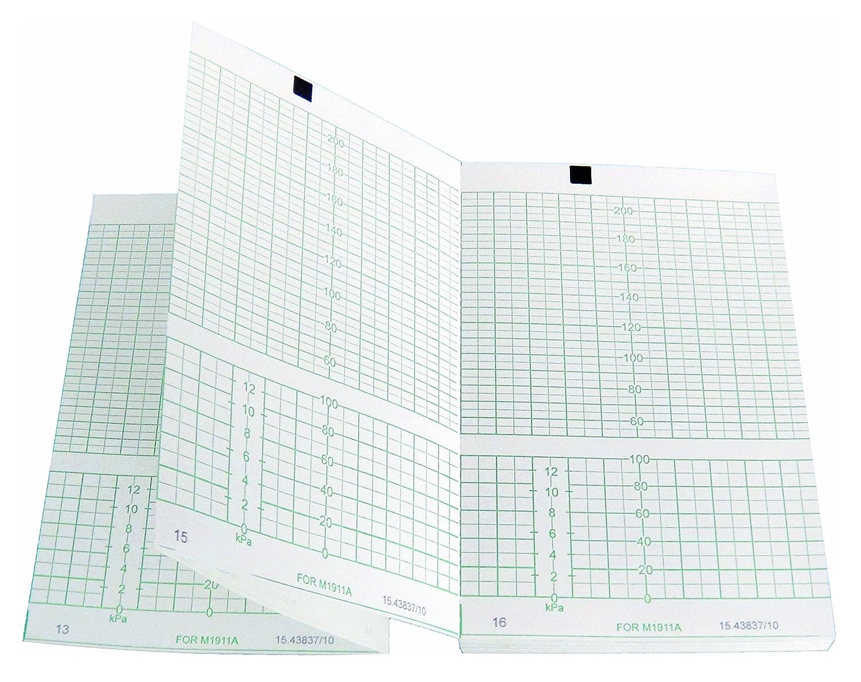 tecnocarta Kit 20paquetes de papel térmico para CTG compatibles con HP/Philips M1911A