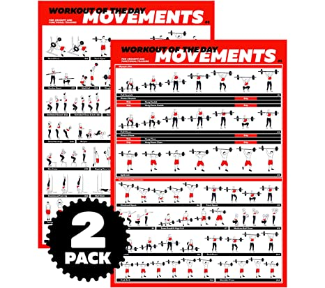 Profit Crossfit Exercise Workout Poster Set – Guide with 45 Main WOD  Movements for Full Body Training – Bodyweight, Barbell, Dumbbell,  Kettlebell