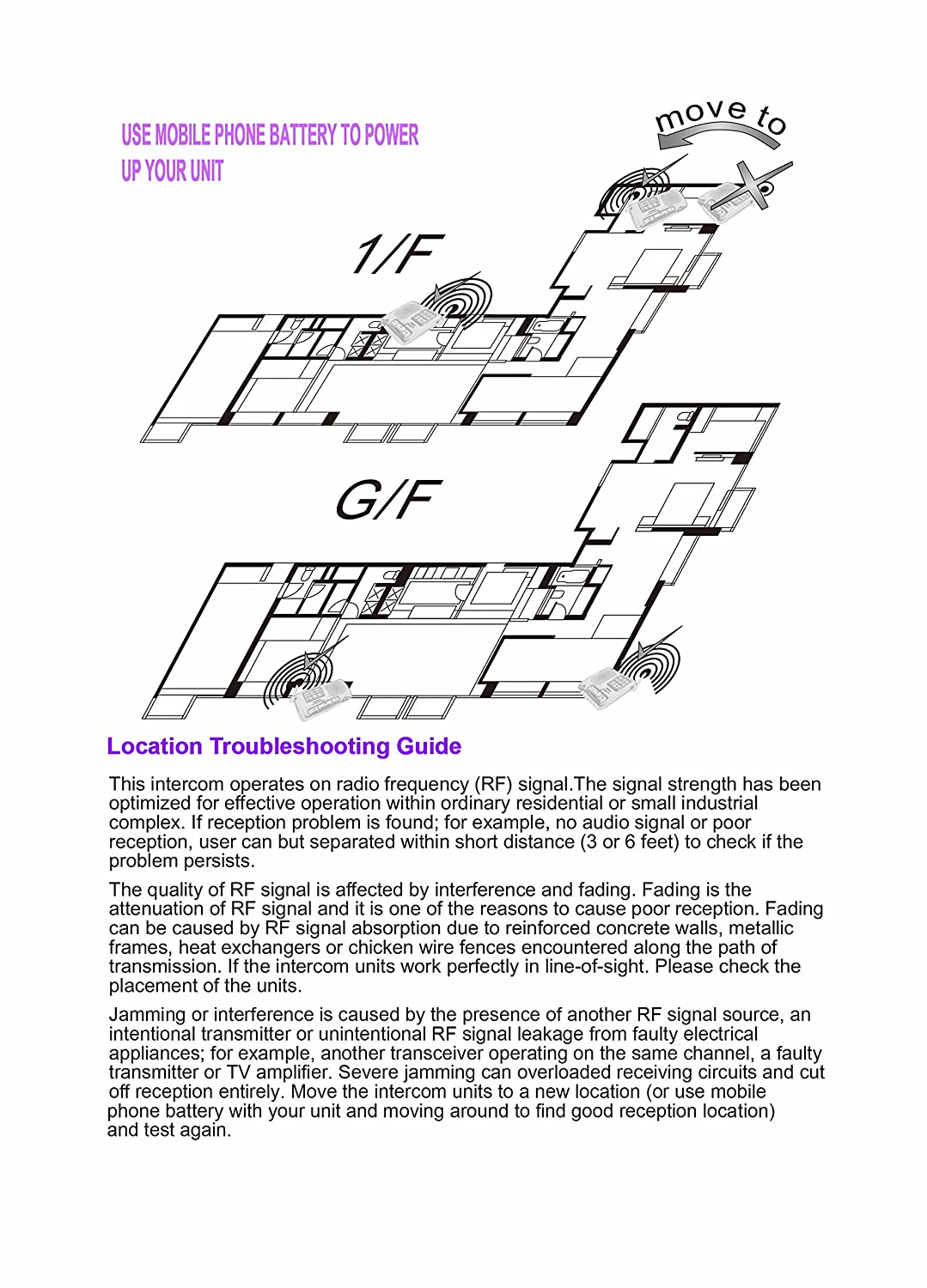 Low Cost And Simple Intercom Circuit Design Some Circuits Calford 3 Channel Wireless Voice System For Office Home Shop Greyish White Pack Of Stations 688 Improvement