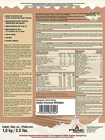 PEAK Delicious Whey Protein Double Chocolate 1000g: Amazon ...