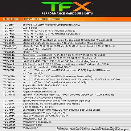 TRUGLO TG13GL1A product image 6