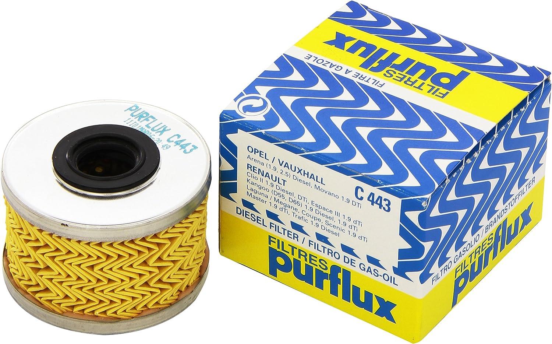 Purflux C481 Inyecci/ón de Combustible