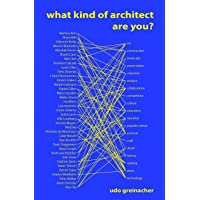 What Kind of Architect Are You?