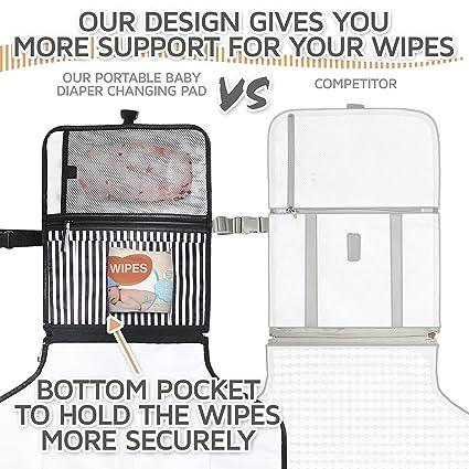 Amazon.com: Pantheon - Kit de cambiador de pañales portátil ...