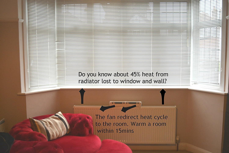 2016modello ventilatore per radiatori a basso consumo
