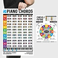 "iVideosongs Piano Chords Poster (12"" x 18"") & Circle of Fifths Chart (8.5"" x 11"") • Music Wall Charts for Teachers and…"