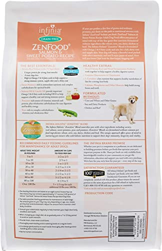 Infinia ZenFood Salmon and Sweet Potato Grain-Free Adult Dog Food Nutritionally Complete - 5 Pound 5 lb Bag