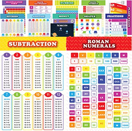 Laminated Learning Posters for Elementary and Middle School Educational Math Posters for Kids Toddlers Multiplication Division Numbers Addition Subtraction Kid Learning Number Poster Charts,12 Pack