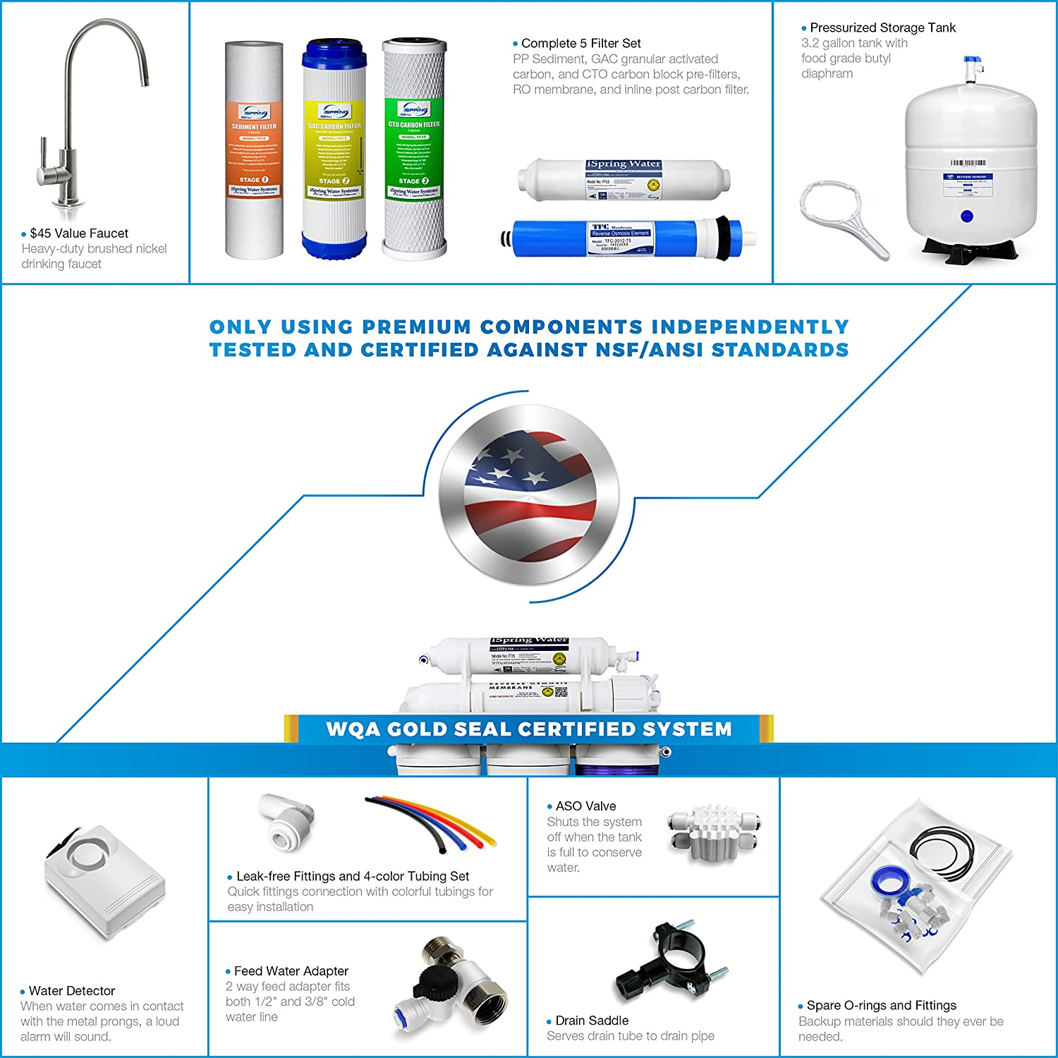 iSpring RCC7 5 Stage Under Sink Reverse Osmosis Drinking Water