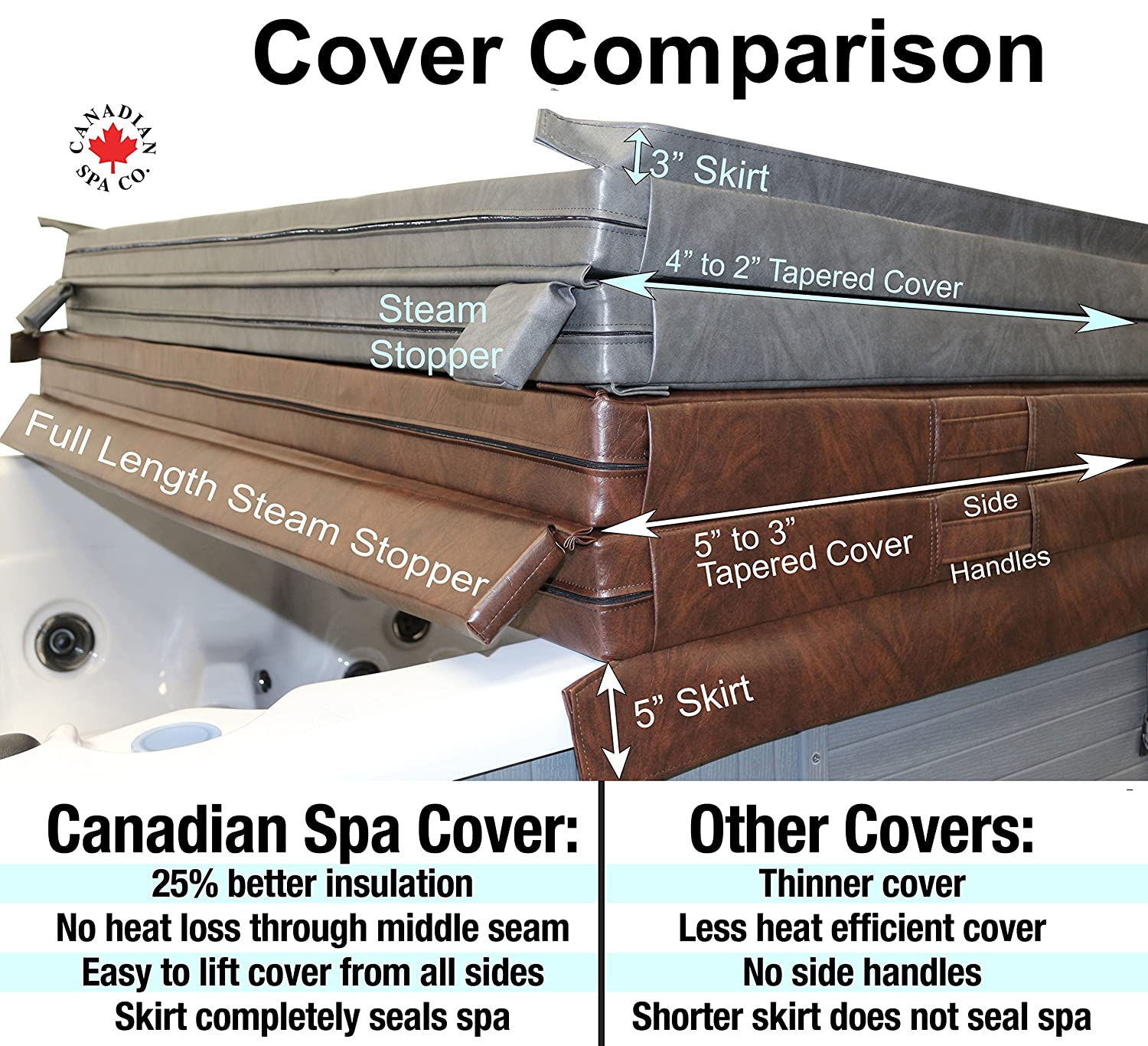 Marron, 218,4 x 218,4 cm canadien Spa Hot Tub Coque – 5/7,6 cm Ratio de Fuseau – Haute Spécification