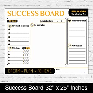 Personal Planning Success Board by Business Basics Wall Master Strategic Project Goal Setting Dry or Wet Erase Poster Perfect for Home & Office Work Use For College Students and CEO Entrepreneurs!