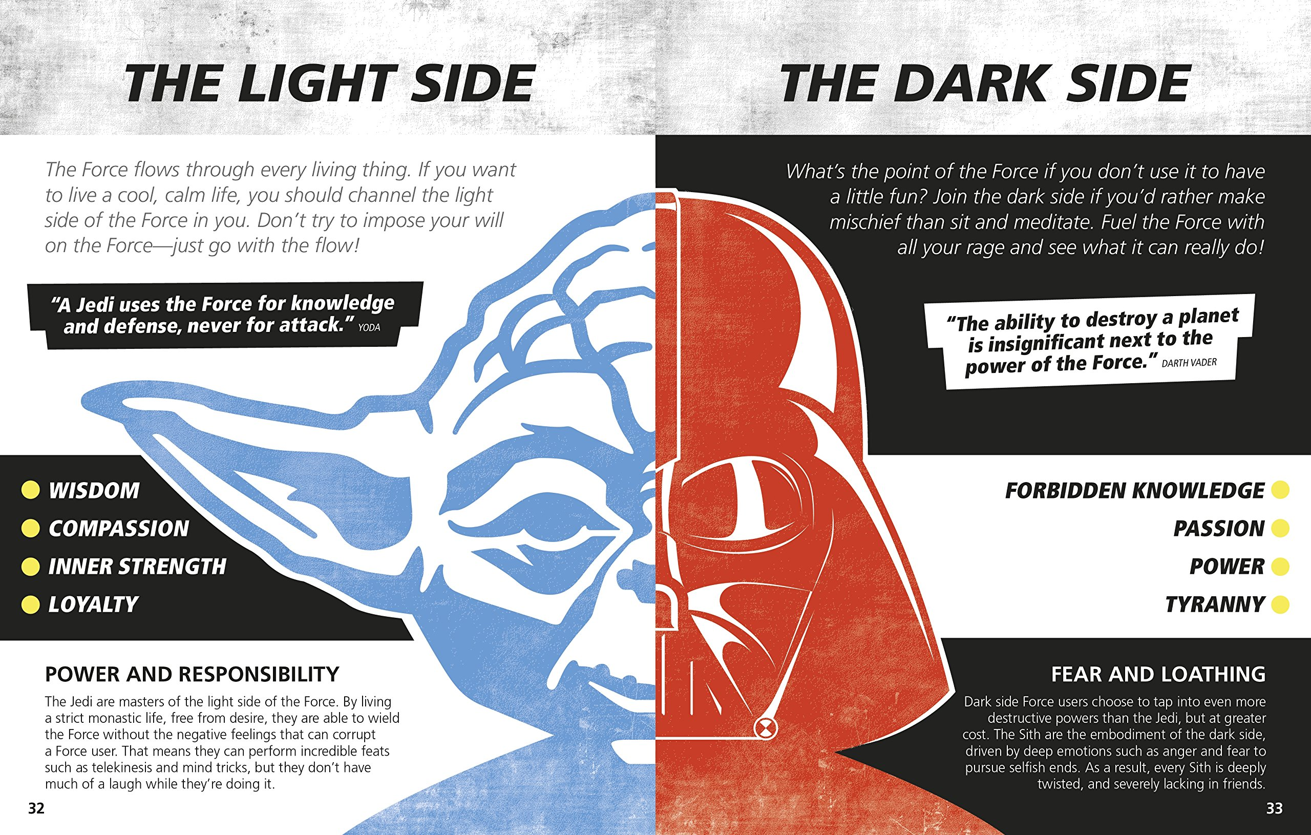 Amazon Star Wars Made Easy A Beginners Guide To A Galaxy Far