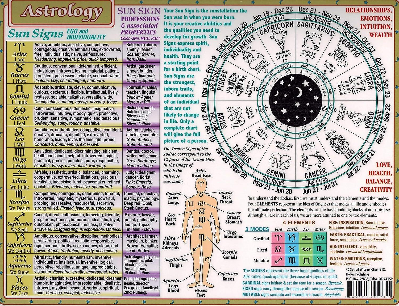 Sacred Wisdom Chart: Astrology,8 5 x 11 Inch