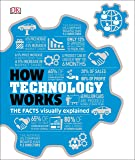 How Technology Works (Facts Visually Explained)