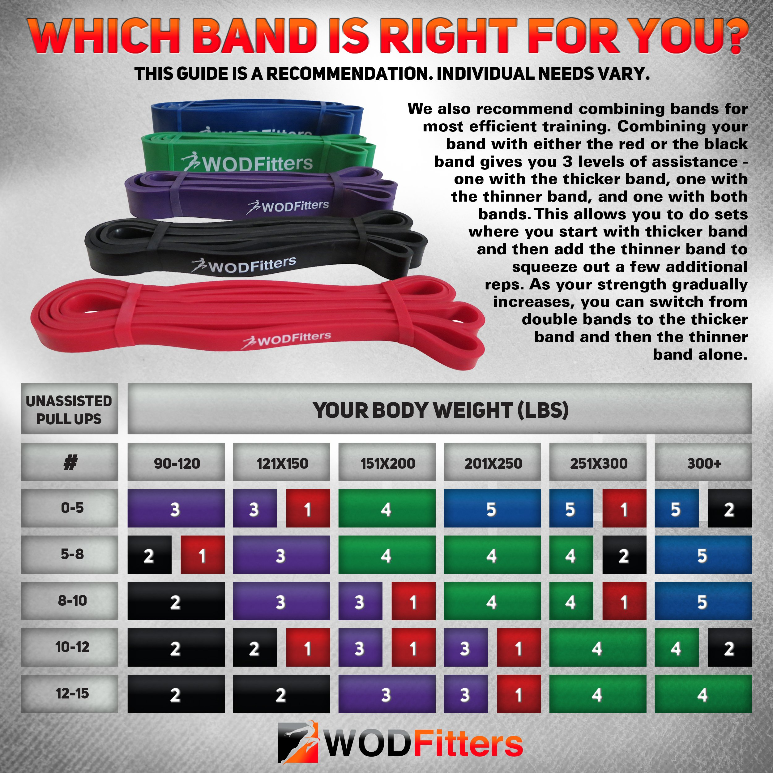 WODFitters Stretch Resistance Pull Up Assist Band with eGuide, #1 Red- 10 to 35 Pounds (1/2 ''4.5mm) by WODFitters (Image #3)