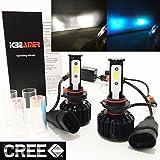 Mega Racer (2 COLORS IN 1 SET) 9006-HB4 6000K White 10K Blue (Low Beam Headlight) CREE COB LED Conversion Kit 8000LM 80W
