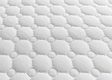 mattress texture. Silentnight 25Z720180MR0003 7-Zone Memory Foam Rolled Mattress - Super King White: Amazon.co.uk: Kitchen \u0026 Home Texture R
