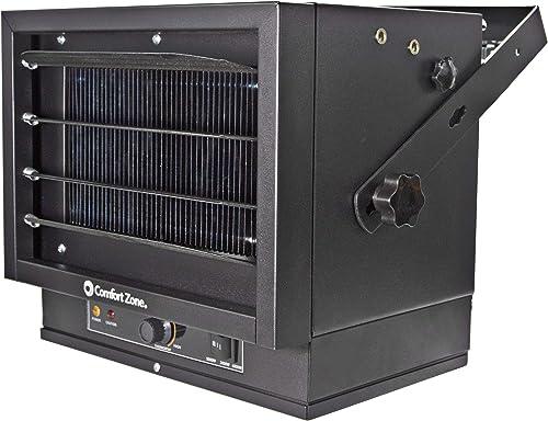 Comfort Zone: CZ220 Fan-Forced Ceiling Mount Heater