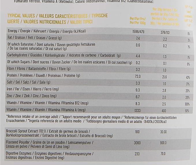 PBN Premium Body Nutrition - Paquete de proteínas para veganos, 1 kg (Paquete de 1), sabor Plátano