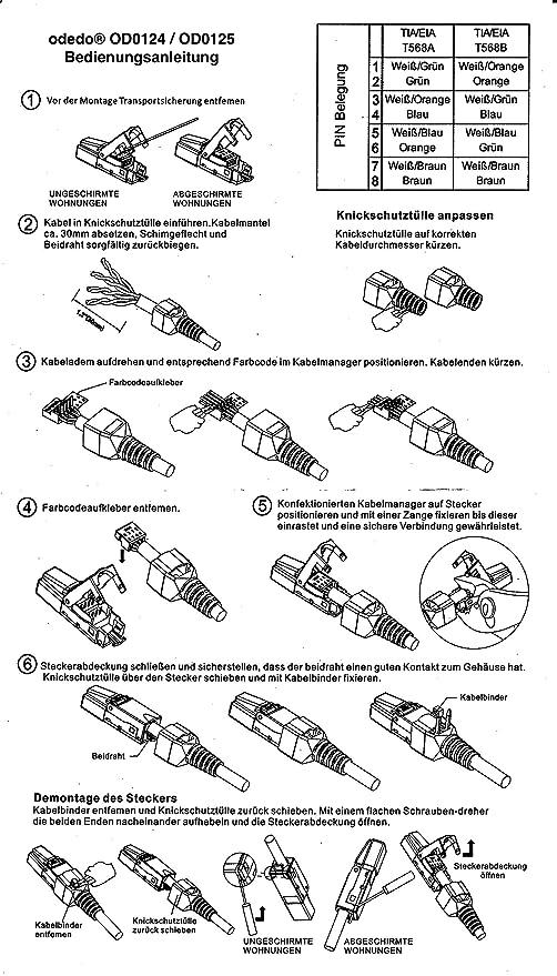 Belegung Und Farbcodes Fr Rj 45 Stecker On Rj45 Plug Wiring Uk ...