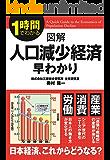 図解 人口減少経済 早わかり (中経出版)