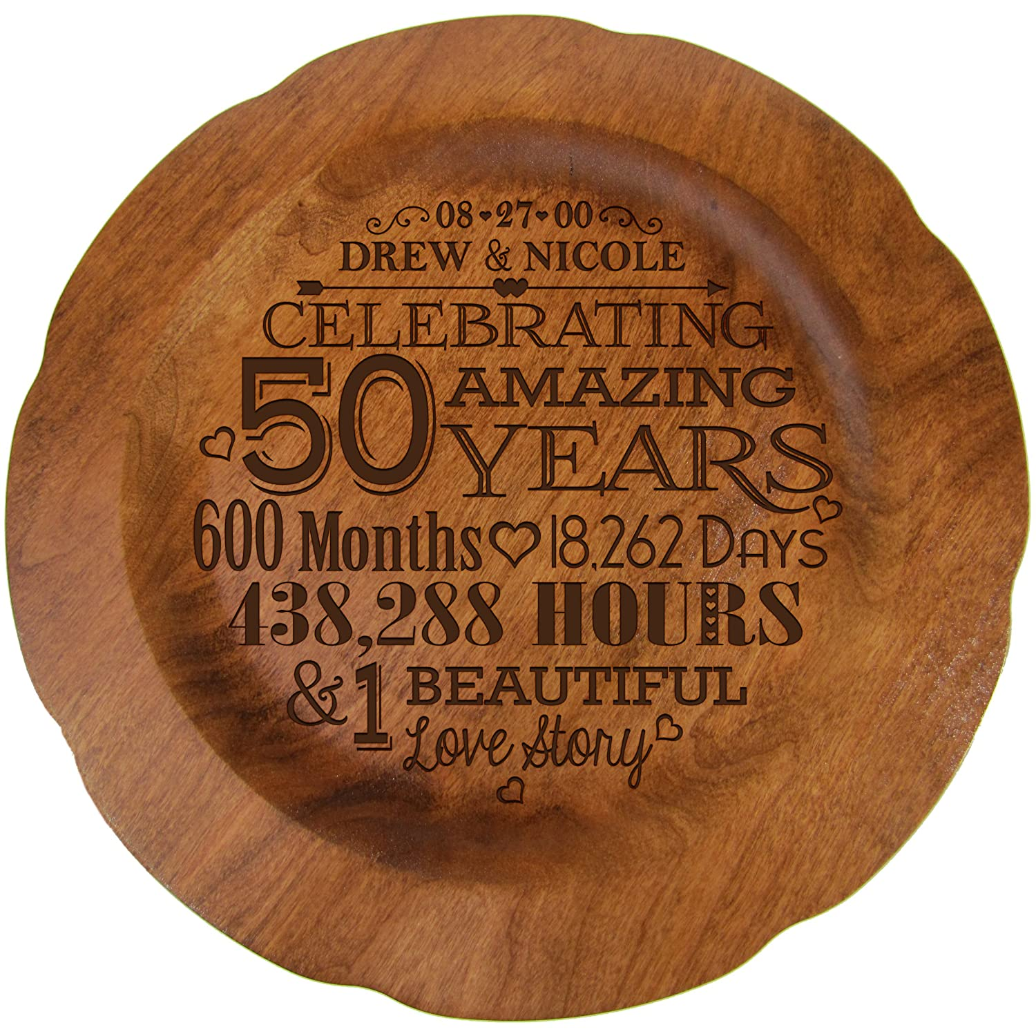 Amazon Personalized 50th Wedding Anniversary Plate Gift For