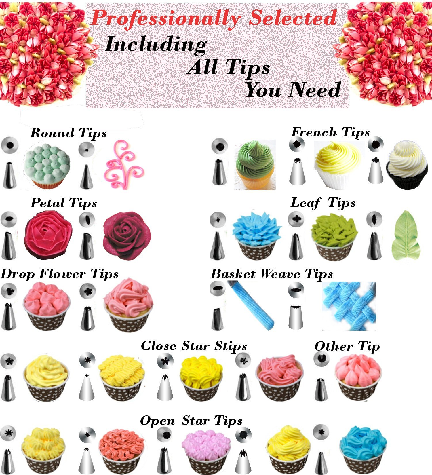 73 pcs Cake Decorating Supplies Kit for Beginners-1 Turntable stand-24 Numbered Easy to use icing tips with pattern chart and E.Book-1 Cake Leveler-Straight and Angled Spatula-3 Russian Piping nozzles by RFAQK (Image #3)