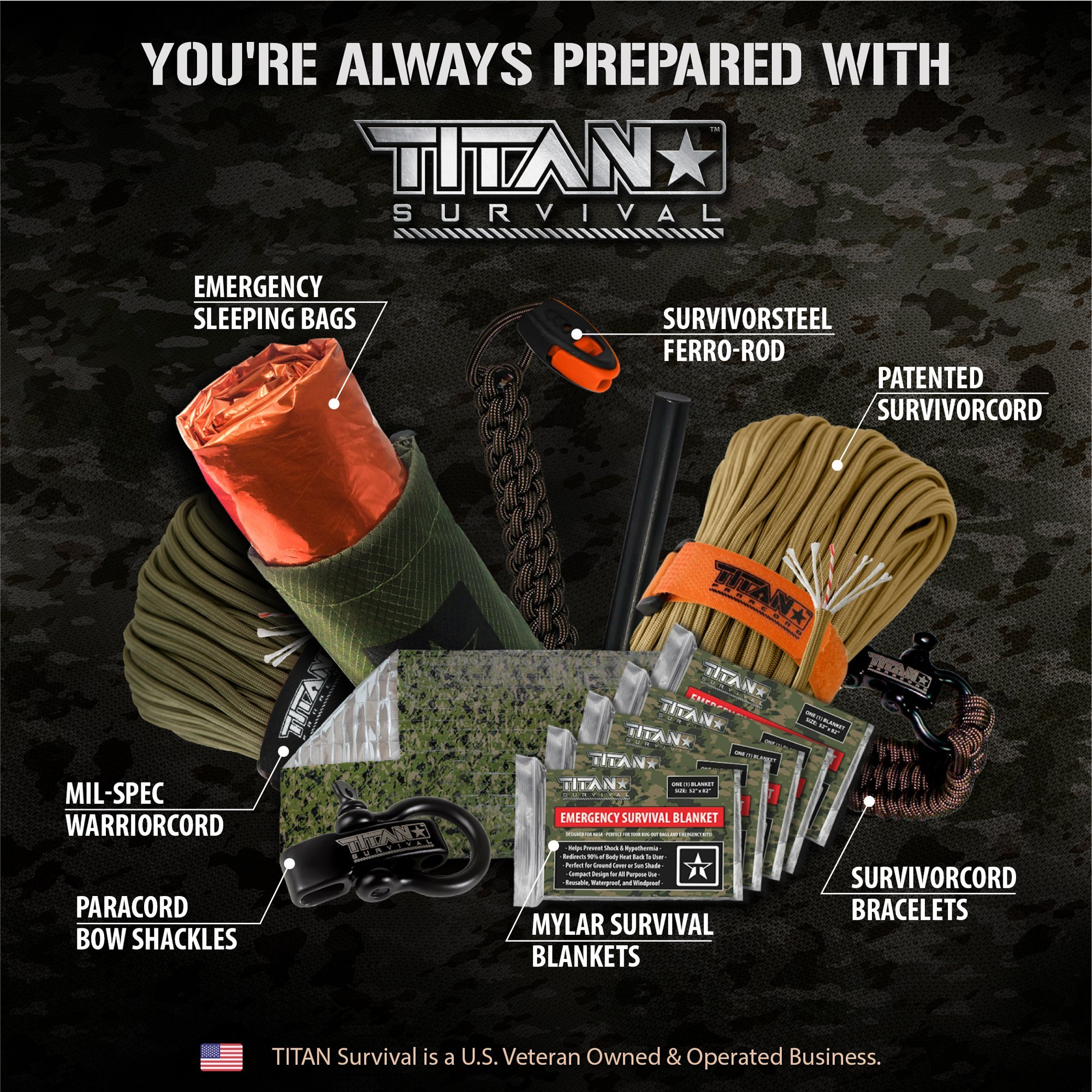 Titan Bow Shackles for Paracord Bracelets (5-Pack)   Premium Stainless Steel Metal Clasps Holds up to 1650 lbs in an Emergency. by Titan Paracord (Image #4)