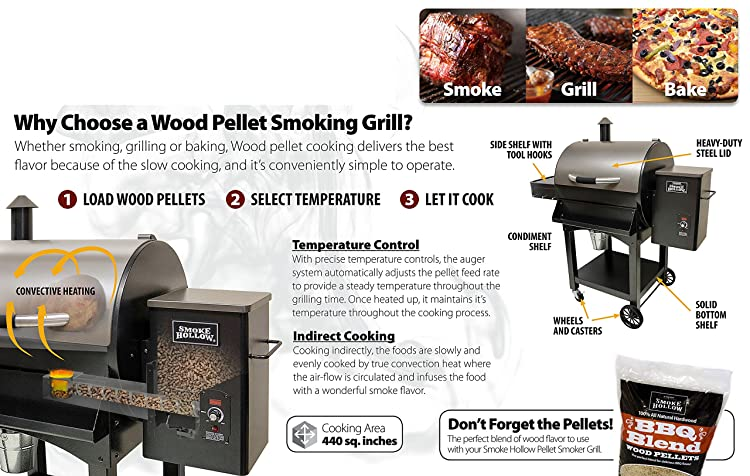 Smoke Hollow 2415PG Pellet Grill, 24