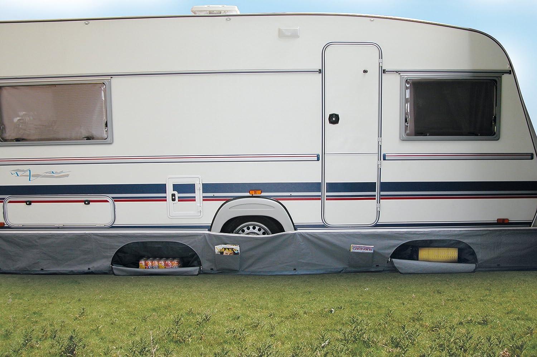 Eurotrail caravan tiraggio schermo con tasche