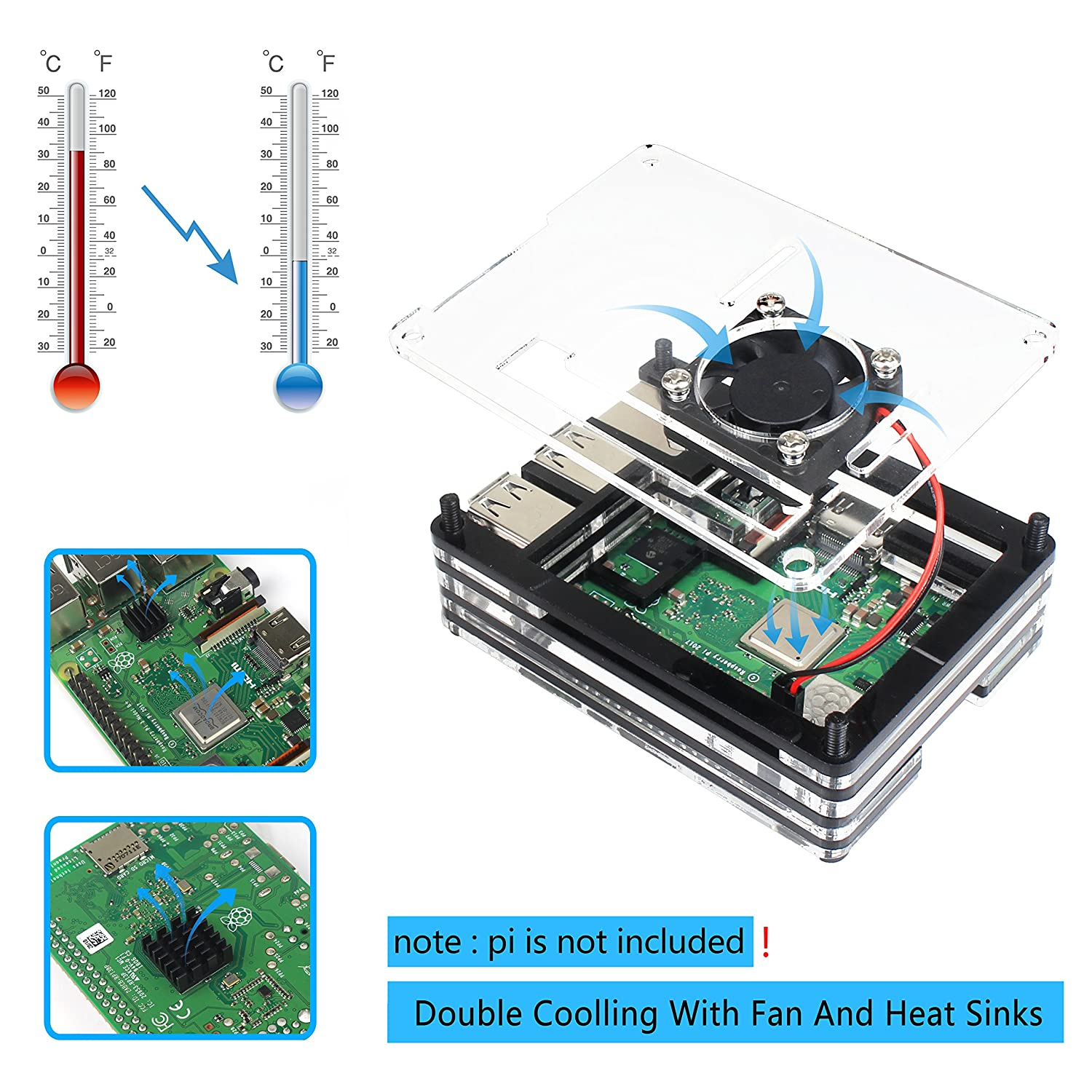for Raspberry Pi 3 B+ Case with Fan, 3Pcs Heatsinks and 5V 3A Power Supply with On/Off Switch