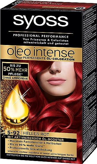 Syoss haarfarbe einwirkungszeit