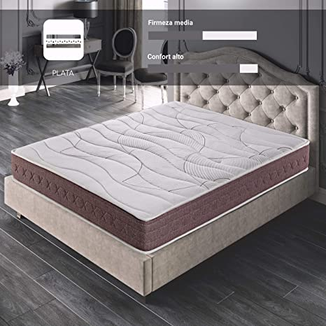 ROYAL SLEEP Colchón viscoelástico 90x200 firmeza Media, Alta Gama, Confort y adaptabilidad Total,