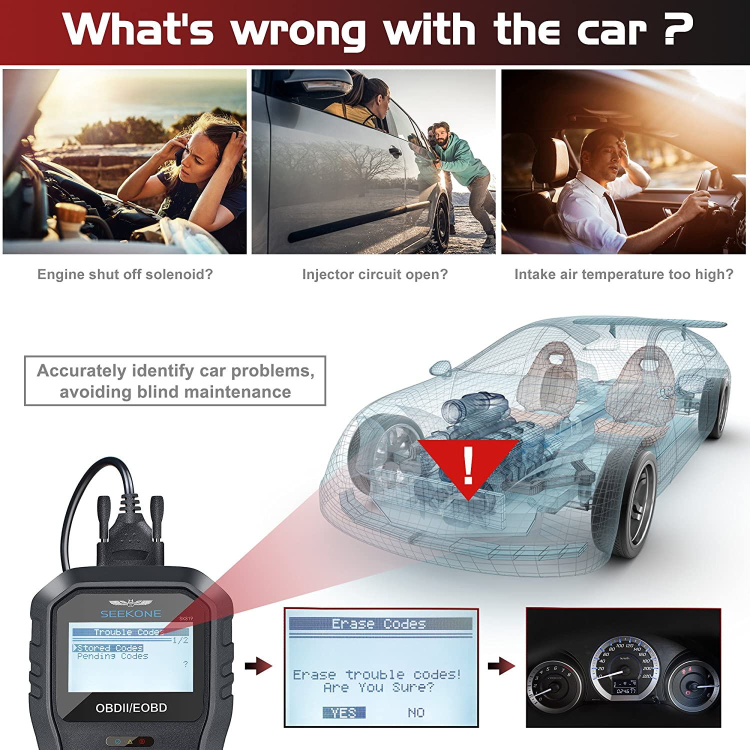 Amazon.com: OBD2 Scanner, SEEKONE SK819 Universal Car Code Reader  Professional Vehicle Diagnostic Tool Auto Check Engine Light Scan Tool for  All OBDII ...