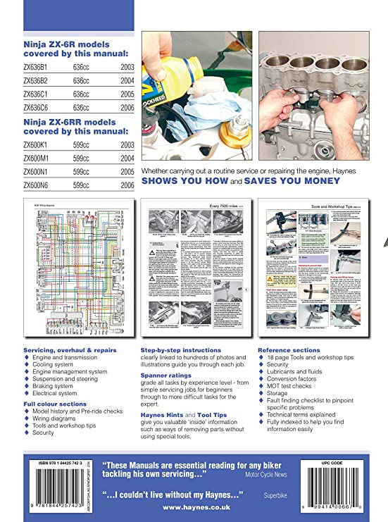 Terrific 06 Kawasaki 636 Wiring Diagram Wiring Diagram Wiring Cloud Inamadienstapotheekhoekschewaardnl