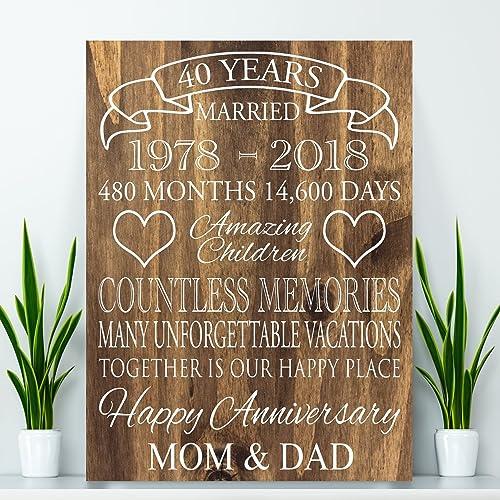 Amazon Com 40 Year Anniversary Gift Ruby Anniversary Wood Board